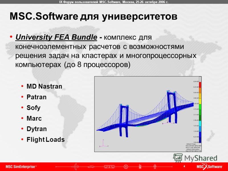 4 IX Форум пользователей MSC.Software, Москва, 25-26 октября 2006 г. MSC.Software для университетов University FEA Bundle - комплекс для конечноэлементных расчетов с возможностями решения задач на кластерах и многопроцессорных компьютерах (до 8 проце