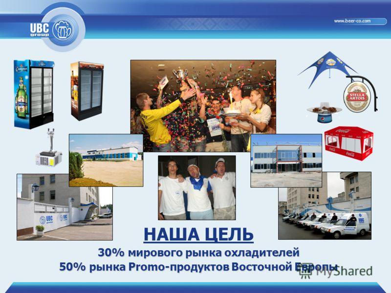 29.06.201217 www.beer-co.com НАША ЦЕЛЬ 30% мирового рынка охладителей 50% рынка Promo-продуктов Восточной Европы