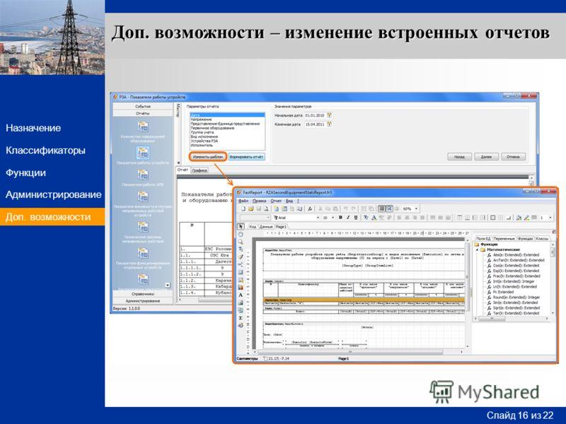 Слайд 16 Слайд 16 из 22 Назначение Функции Классификаторы Администрирование Доп. возможности Доп. возможности – изменение встроенных отчетов Доп. возможности