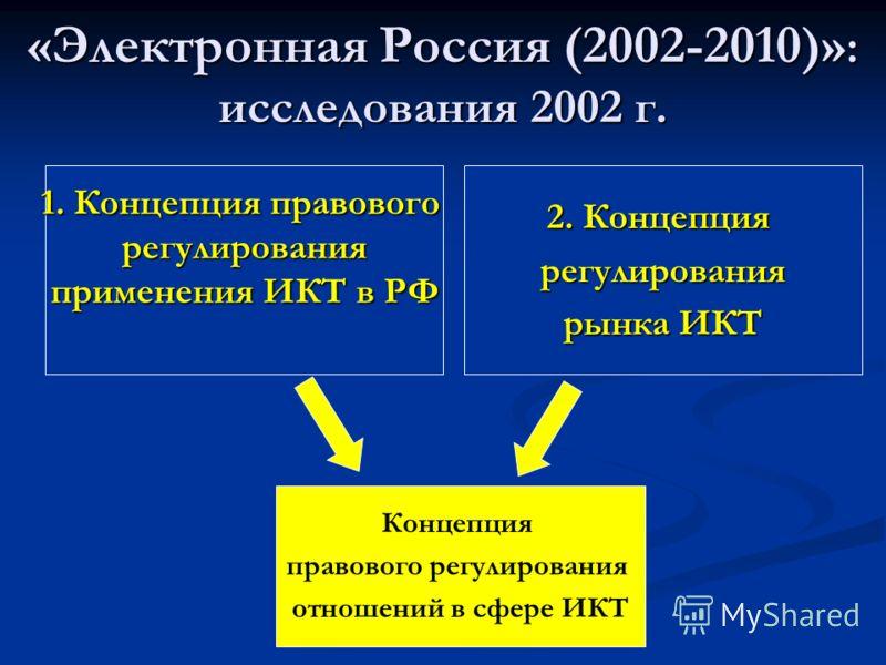 «Электронная Россия (2002-2010)» : исследования 2002 г. 1.Концепция правового регулирования применения ИКТ в РФ 2. Концепция регулирования рынка ИКТ Концепция правового регулирования отношений в сфере ИКТ