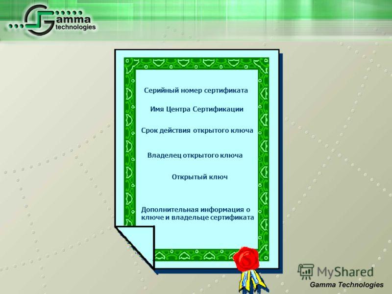 Серийный номер сертификата Имя Центра Сертификации Срок действия открытого ключа Владелец открытого ключа Открытый ключ Дополнительная информация о ключе и владельце сертификата