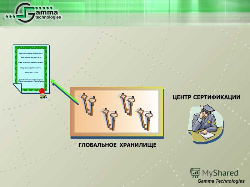 ЦЕНТР СЕРТИФИКАЦИИ ГЛОБАЛЬНОЕ ХРАНИЛИЩЕ