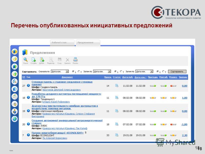 100020 18 Перечень опубликованных инициативных предложений