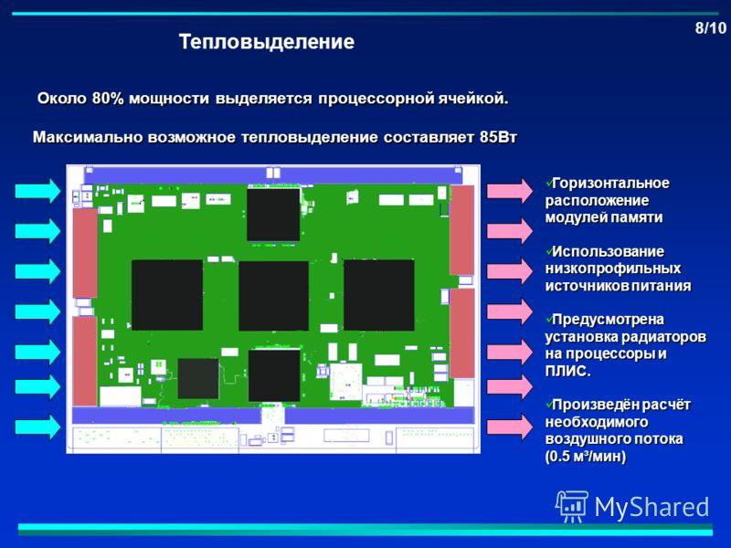 Тепловыделение Около 80% мощности выделяется процессорной ячейкой. Около 80% мощности выделяется процессорной ячейкой. Максимально возможное тепловыделение составляет 85Вт Горизонтальное расположение модулей памяти Горизонтальное расположение модулей