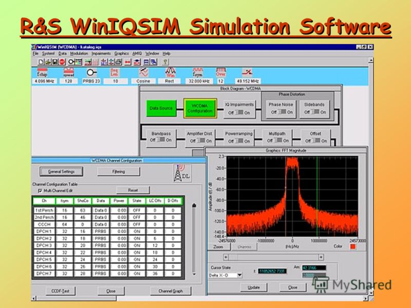 R&S WinIQSIM Simulation Software