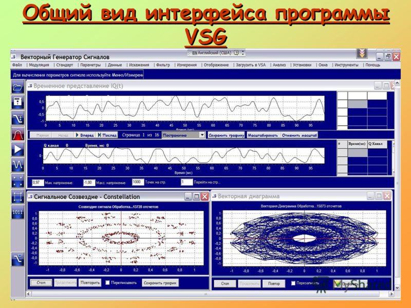 Общий вид интерфейса программы VSG