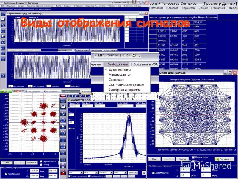 Виды отображения сигналов