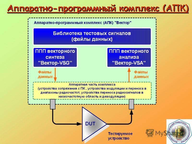 Аппаратно-программный комплекс (АПК)