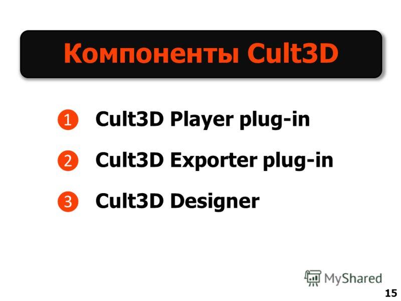Компоненты Cult3D Cult3D Player plug-in Cult3D Exporter plug-in Cult3D Designer 15