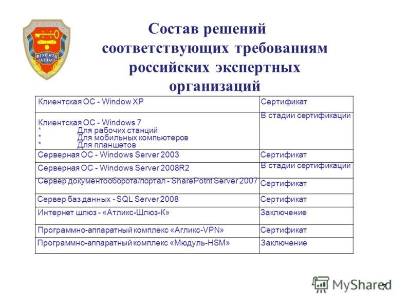 7 Состав решений соответствующих требованиям российских экспертных организаций Клиентская ОС - Window ХРСертификат Клиентская ОС - Windows 7 *Для рабочих станций *Для мобильных компьютеров *Для планшетов В стадии сертификации Серверная ОС - Windows S