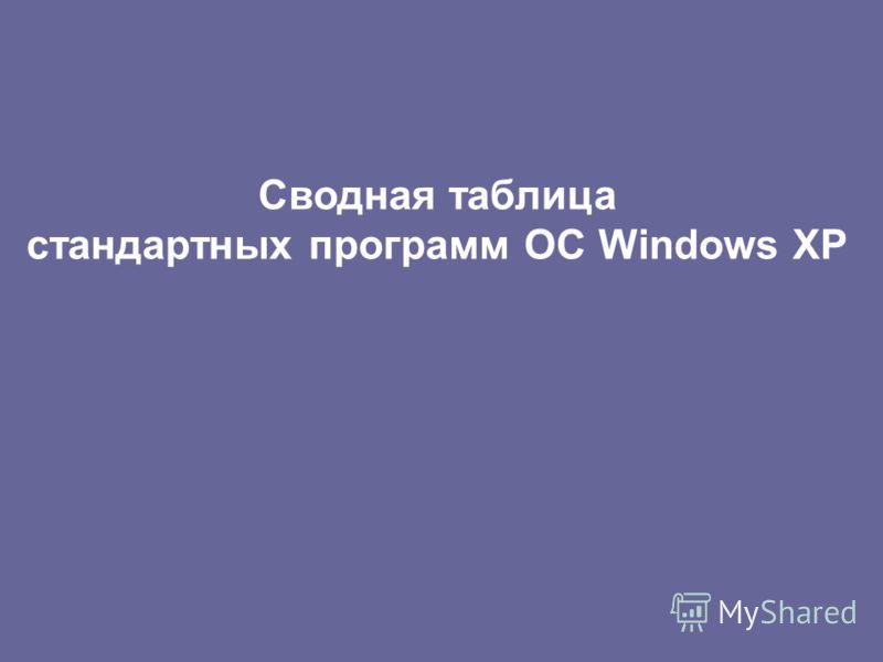 Сводная таблица стандартных программ ОС Windows XP