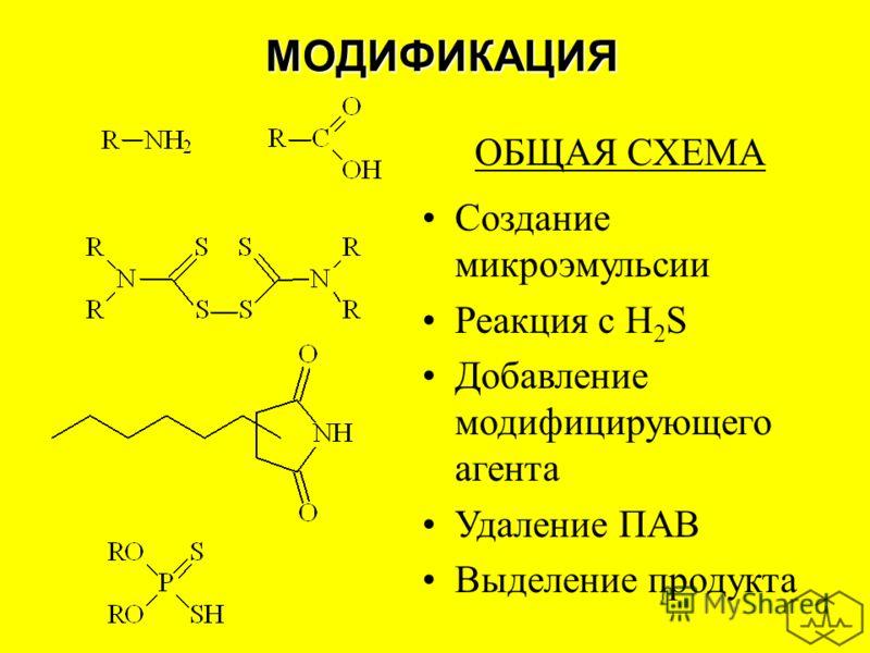 МОДИФИКАЦИЯ ОБЩАЯ СХЕМА Создание микроэмульсии Реакция с H2SH2S Добавление модифицирующего агента Удаление ПАВ Выделение продукта