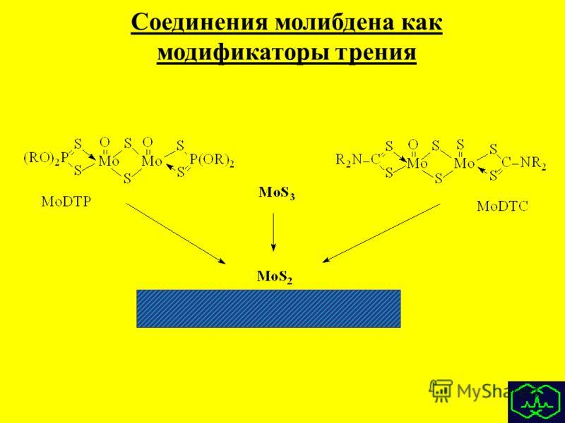 Соединения молибдена как модификаторы трения