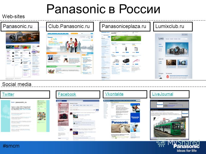 #smcm Club.Panasonic.ruPanasonic.ruLumixclub.ruPanasoniceplaza.ru Web-sites Social media TwitterFacebook VkontakteLiveJournal Panasonic в России