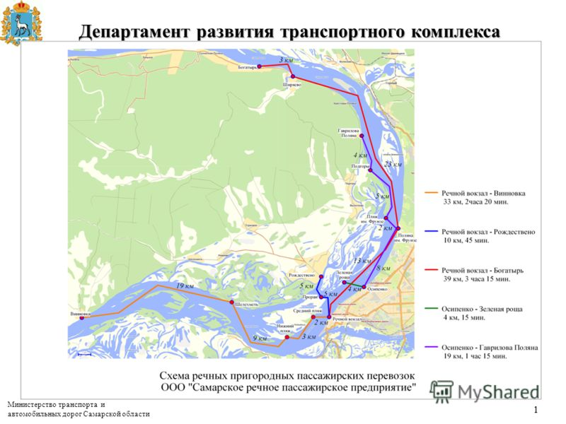 Министерство транспорта и автомобильных дорог Самарской области 11 Департамент развития транспортного комплекса