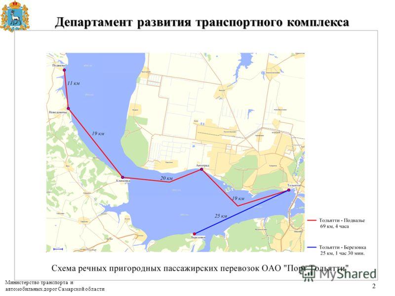 Министерство транспорта и автомобильных дорог Самарской области 22 Департамент развития транспортного комплекса