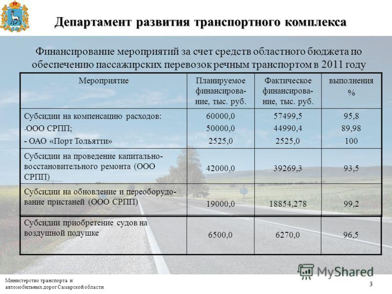 Министерство транспорта и автомобильных дорог Самарской области 33 Департамент развития транспортного комплекса Финансирование мероприятий за счет средств областного бюджета по обеспечению пассажирских перевозок речным транспортом в 2011 году Меропри
