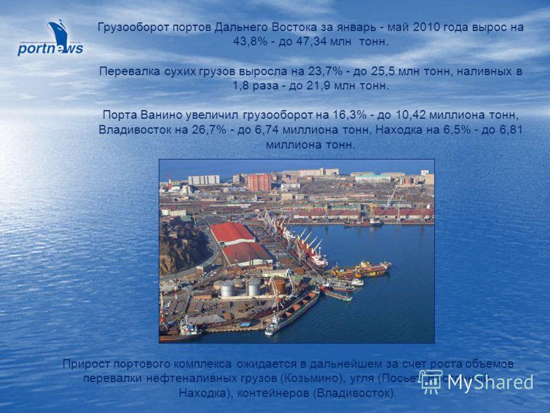 Грузооборот портов Дальнего Востока за январь - май 2010 года вырос на 43,8% - до 47,34 млн тонн. Перевалка сухих грузов выросла на 23,7% - до 25,5 млн тонн, наливных в 1,8 раза - до 21,9 млн тонн. Порта Ванино увеличил грузооборот на 16,3% - до 10,4