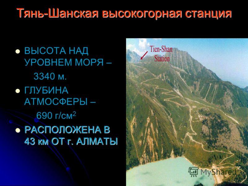 Тянь-Шанская высокогорная станция ВЫСОТА НАД УРОВНЕМ МОРЯ – 3340 м. ГЛУБИНА АТМОСФЕРЫ – 690 г/см 2 РАСПОЛОЖЕНА В 43 км ОТ г. АЛМАТЫ РАСПОЛОЖЕНА В 43 км ОТ г. АЛМАТЫ