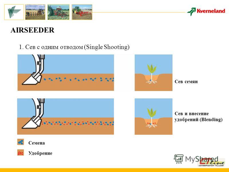 AIRSEEDER Сев семян Сев и внесение удобрений (Blending) Удобрение Семена 1. Сев с одним отводом (Single Shooting)