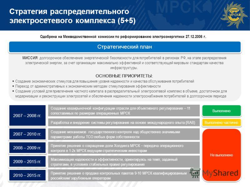 МИССИЯ : долгосрочное обеспечение энергетической безопасности для потребителей в регионах РФ, на этапе распределения электрической энергии, за счет организации максимально эффективной и соответствующей мировым стандартам качества инфраструктуры. ОСНО
