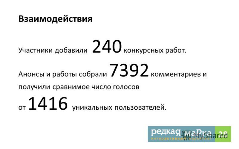 Взаимодействия Участники добавили 240 конкурсных работ. Анонсы и работы собрали 7392 комментариев и получили сравнимое число голосов от 1416 уникальных пользователей. 2828