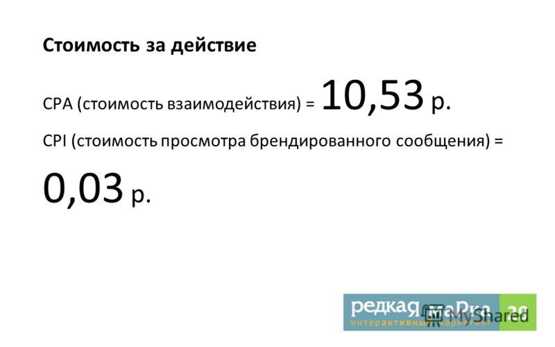 Стоимость за действие CPА (стоимость взаимодействия) = 10,53 р. CPI (стоимость просмотра брендированного сообщения) = 0,03 р. 2929