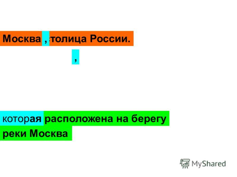 Москвастолица России. Москва. расположена на берегу,, которая реки Москва