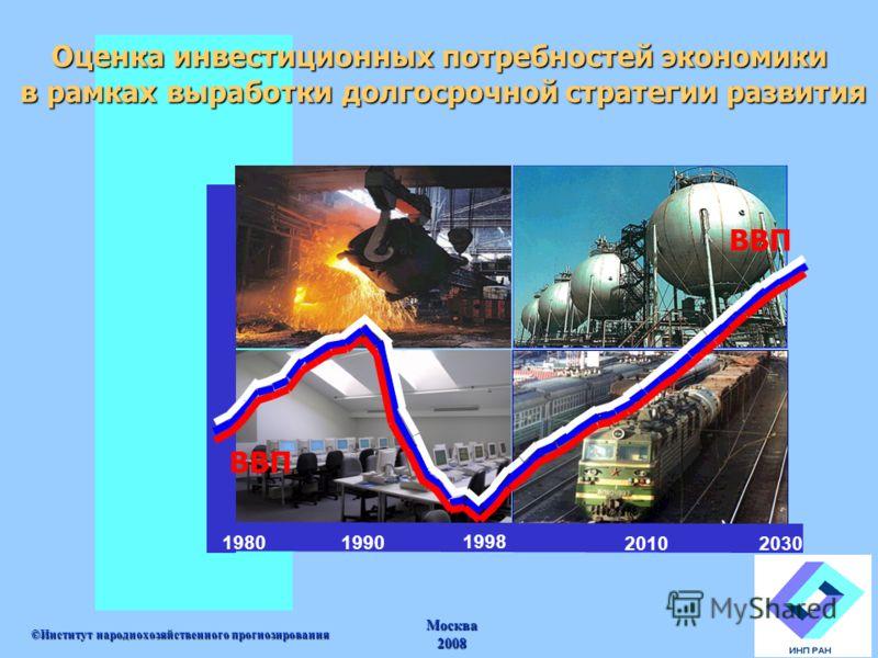 1990 1998 2010 2030 ВВП 1980 ©Институт народнохозяйственного прогнозирования Москва2008 Оценка инвестиционных потребностей экономики в рамках выработки долгосрочной стратегии развития в рамках выработки долгосрочной стратегии развития