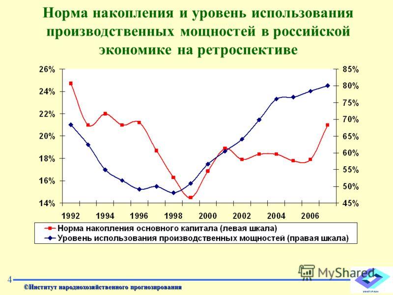 ©Институт народнохозяйственного прогнозирования 4 Норма накопления и уровень использования производственных мощностей в российской экономике на ретроспективе