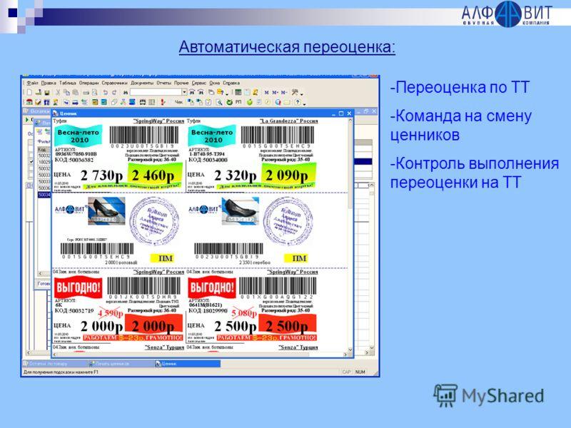 Автоматическая переоценка: -Переоценка по ТТ -Команда на смену ценников -Контроль выполнения переоценки на ТТ