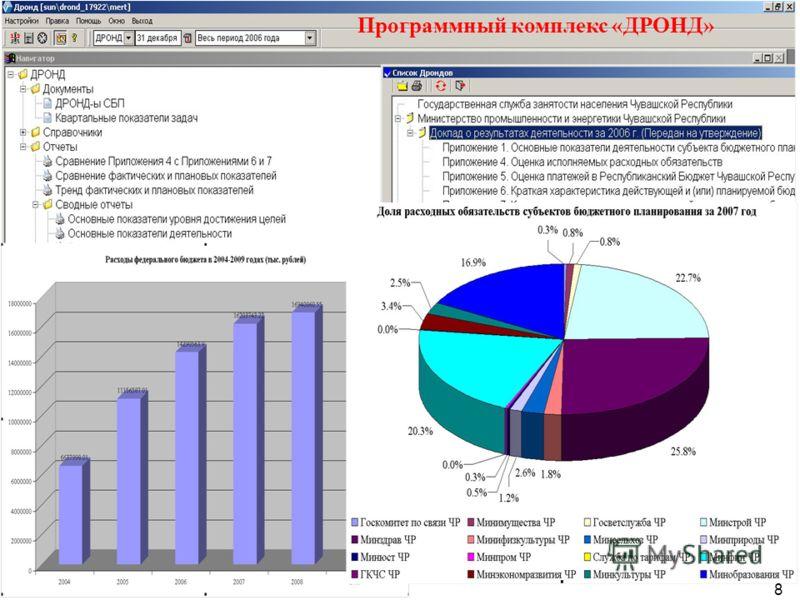 Программный комплекс «ДРОНД» 8