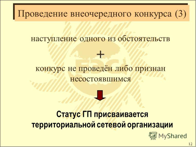 12 Проведение внеочередного конкурса (3) наступление одного из обстоятельств+ конкурс не проведён либо признан несостоявшимся Статус ГП присваивается территориальной сетевой организации