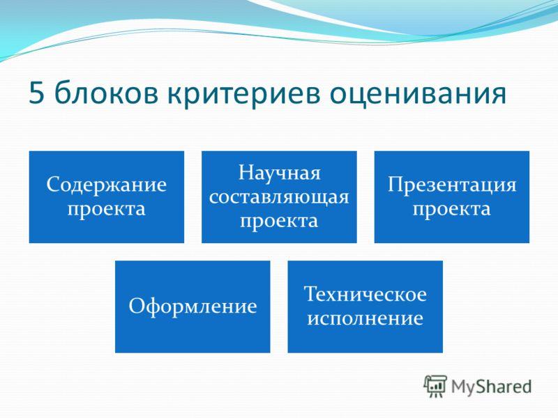 5 блоков критериев оценивания Содержание проекта Научная составляющая проекта Презентация проекта Оформление Техническое исполнение