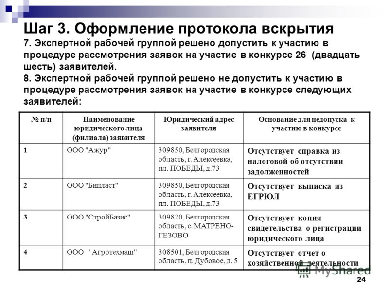 24 Шаг 3. Оформление протокола вскрытия 7. Экспертной рабочей группой решено допустить к участию в процедуре рассмотрения заявок на участие в конкурсе 26 (двадцать шесть) заявителей. 8. Экспертной рабочей группой решено не допустить к участию в проце