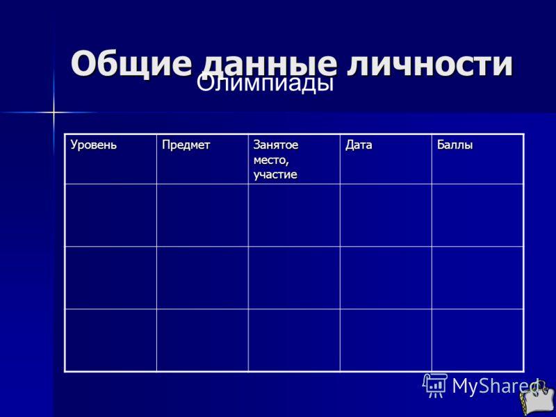 Общие данные личности Олимпиады УровеньПредмет Занятое место, участие ДатаБаллы