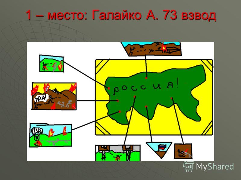 1 – место: Галайко А. 73 взвод