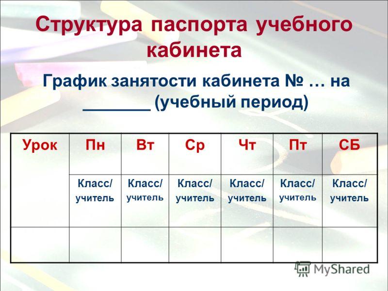 Структура паспорта учебного кабинета График занятости кабинета … на _______ (учебный период) УрокПнВтСрЧтПтСБ Класс/ учитель Класс/ учитель Класс/ учитель Класс/ учитель Класс/ учитель Класс/ учитель