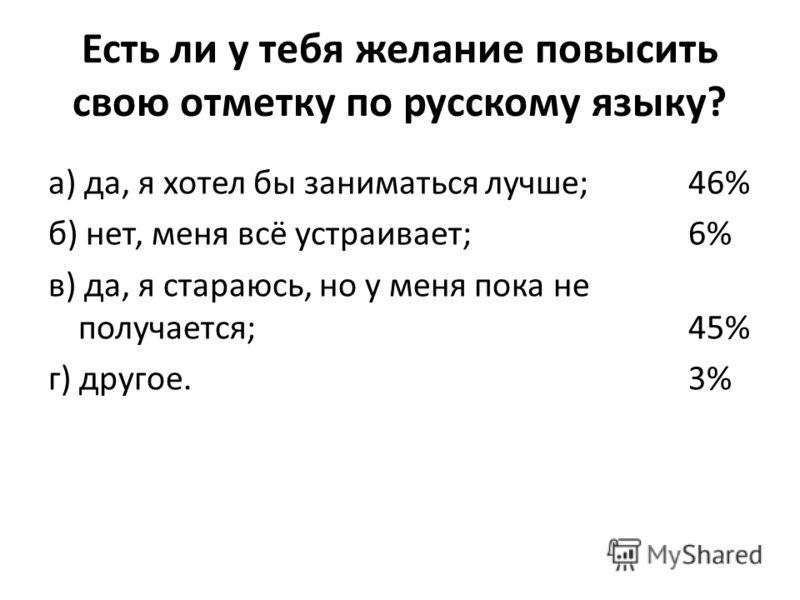 Есть ли у тебя желание повысить свою отметку по русскому языку? а) да, я хотел бы заниматься лучше;46% б) нет, меня всё устраивает; 6% в) да, я стараюсь, но у меня пока не получается; 45% г) другое.3%
