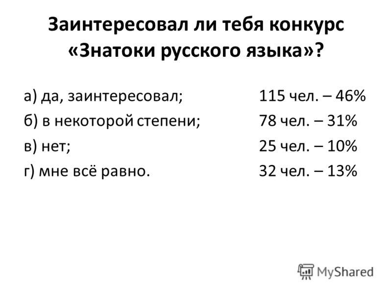 Заинтересовал ли тебя конкурс «Знатоки русского языка»? а) да, заинтересовал;115 чел. – 46% б) в некоторой степени; 78 чел. – 31% в) нет;25 чел. – 10% г) мне всё равно.32 чел. – 13%