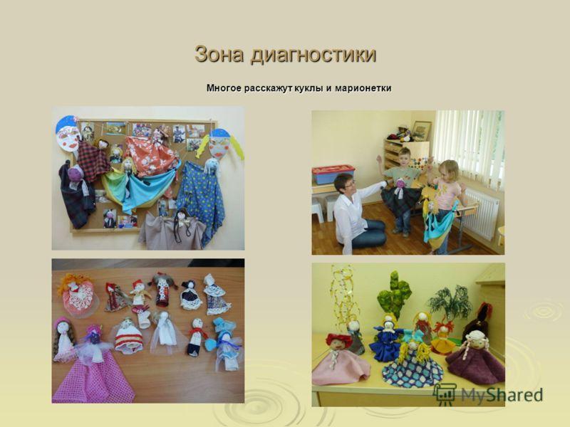 Зона диагностики Многое расскажут куклы и марионетки