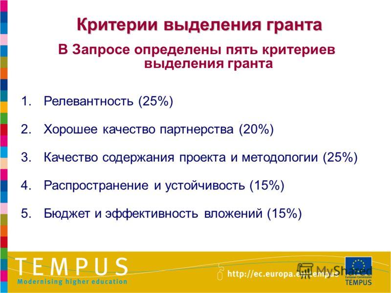 Критерии выделения гранта В Запросе определены пять критериев выделения гранта 1.Релевантность (25%) 2.Хорошее качество партнерства (20%) 3.Качество содержания проекта и методологии (25%) 4.Распространение и устойчивость (15%) 5.Бюджет и эффективност
