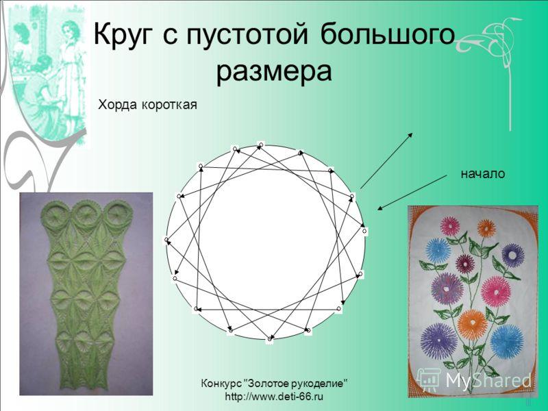 Конкурс Золотое рукоделие http://www.deti-66.ru Круг с пустотой большого размера Хорда короткая начало