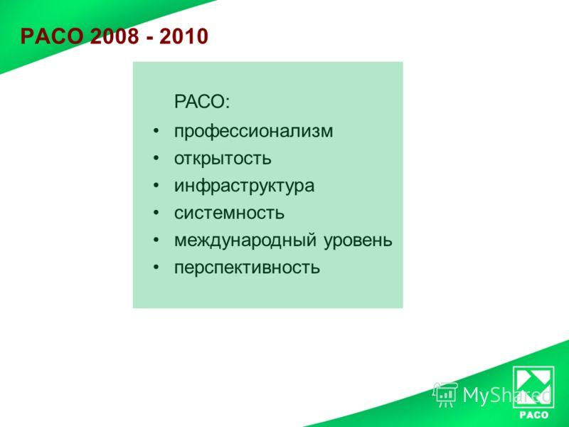 РАСО 2008 - 2010 РАСО: профессионализм открытость инфраструктура системность международный уровень перспективность