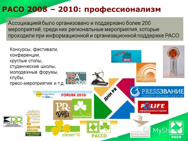 РАСО 2008 – 2010: профессионализм Ассоциацией было организовано и поддержано более 200 мероприятий, среди них региональные мероприятия, которые проходили при информационной и организационной поддержке РАСО Конкурсы, фестивали, конференции, круглые ст