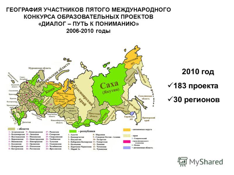 ГЕОГРАФИЯ УЧАСТНИКОВ ПЯТОГО МЕЖДУНАРОДНОГО КОНКУРСА ОБРАЗОВАТЕЛЬНЫХ ПРОЕКТОВ «ДИАЛОГ – ПУТЬ К ПОНИМАНИЮ» 2006-2010 годы 2010 год 183 проекта 30 регионов