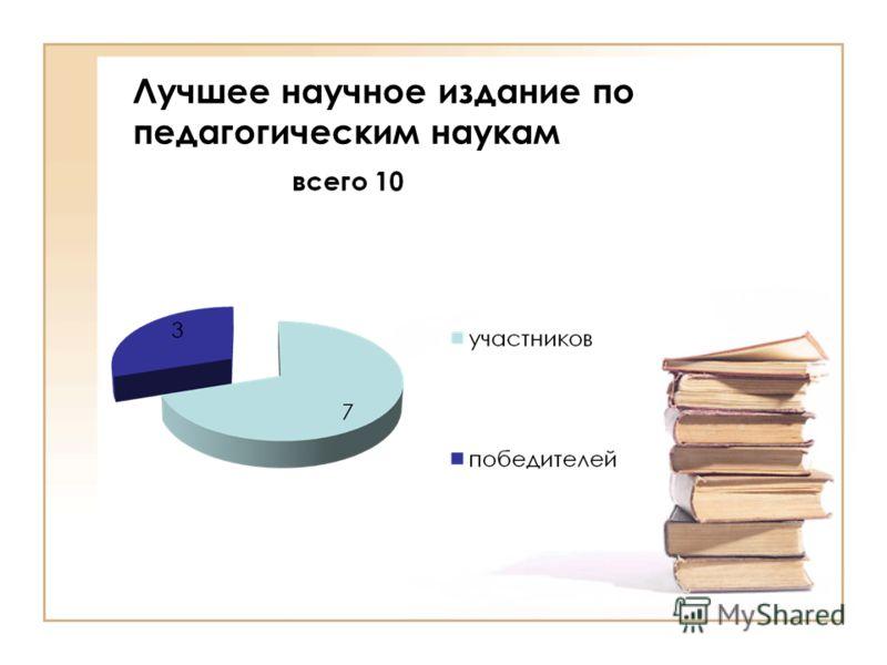 Лучшее научное издание по педагогическим наукам
