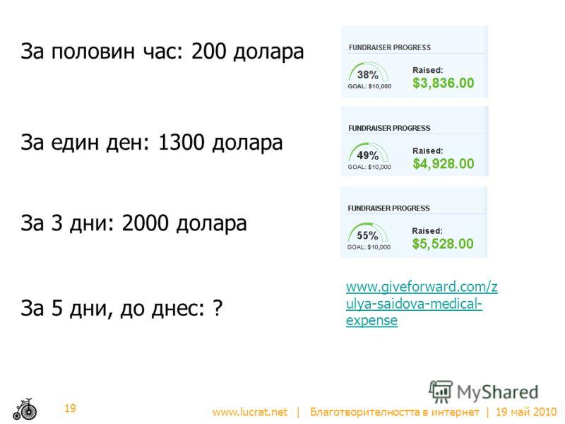 www.lucrat.net | Благотворителността в интернет | 19 май 2010 19 За половин час: 200 долара За един ден: 1300 долара За 3 дни: 2000 долара www.giveforward.com/z ulya-saidova-medical- expense За 5 дни, до днес: ?