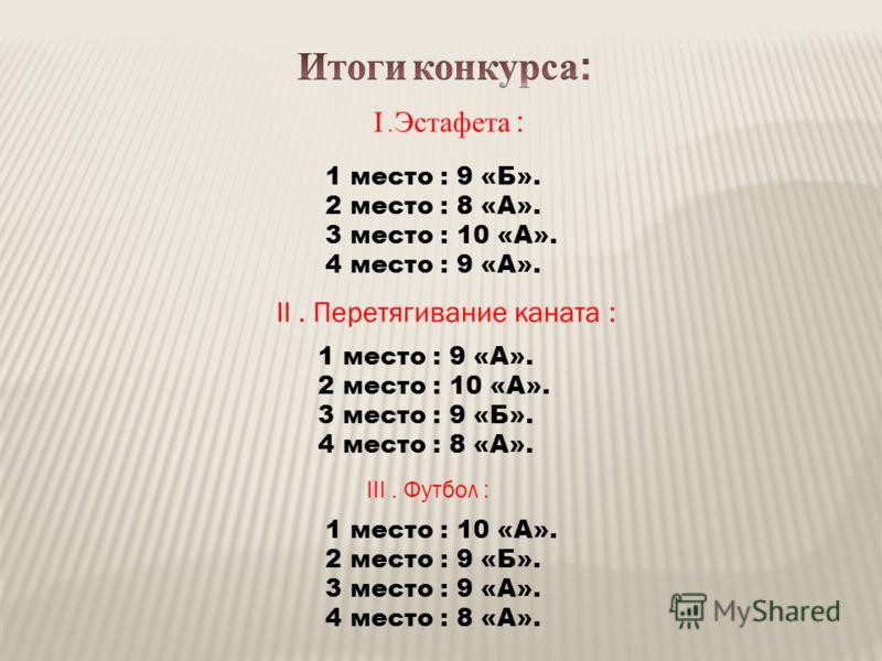 І. Эстафета : 1 место : 9 «Б». 2 место : 8 «А». 3 место : 10 «А». 4 место : 9 «А». II. Перетягивание каната : 1 место : 9 «А». 2 место : 10 «А». 3 место : 9 «Б». 4 место : 8 «А». III. Футбол : 1 место : 10 «А». 2 место : 9 «Б». 3 место : 9 «А». 4 мес