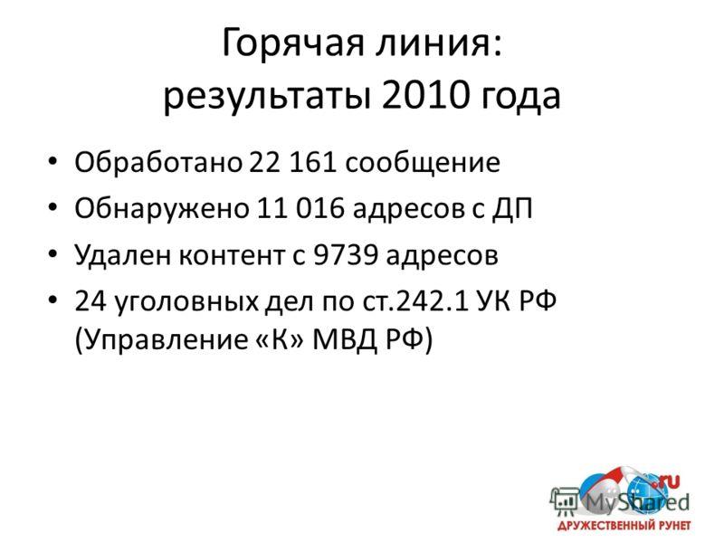 Горячая линия: результаты 2010 года Обработано 22 161 сообщение Обнаружено 11 016 адресов с ДП Удален контент с 9739 адресов 24 уголовных дел по ст.242.1 УК РФ (Управление «К» МВД РФ)